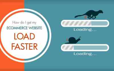 How Do I Get My Ecommerce Website Load Faster